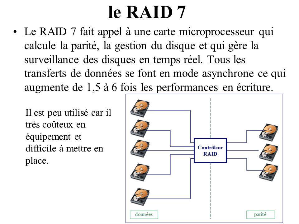 le RAID 7