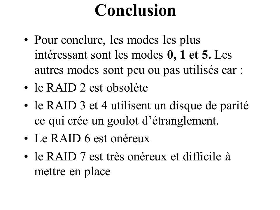Conclusion Pour conclure, les modes les plus intéressant sont les modes 0, 1 et 5. Les autres modes sont peu ou pas utilisés car :