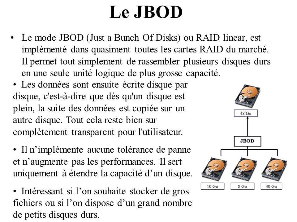Le JBOD