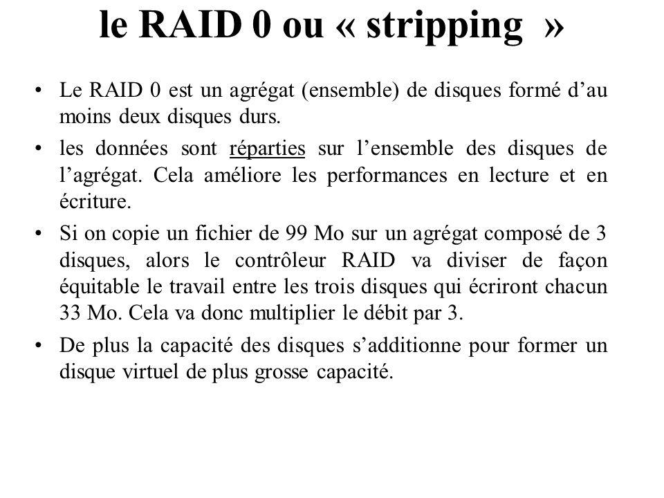 le RAID 0 ou « stripping » Le RAID 0 est un agrégat (ensemble) de disques formé d'au moins deux disques durs.