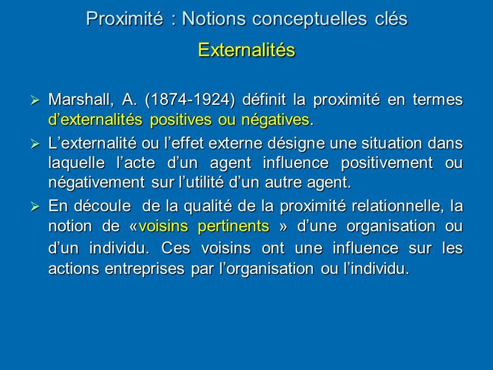 Proximité : Notions conceptuelles clés Externalités