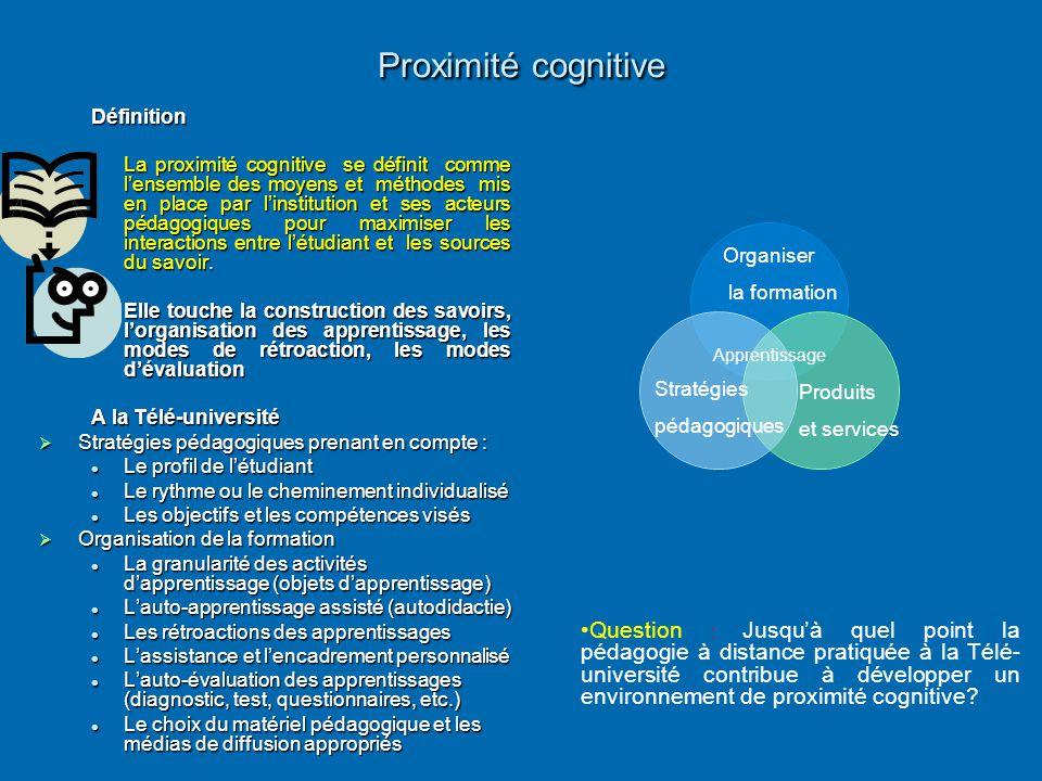 Proximité cognitive Définition.
