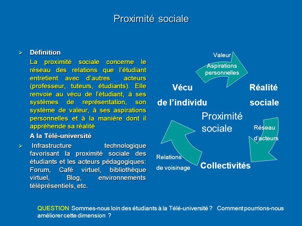 Proximité sociale Définition