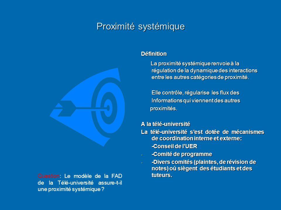 Proximité systémique Définition.