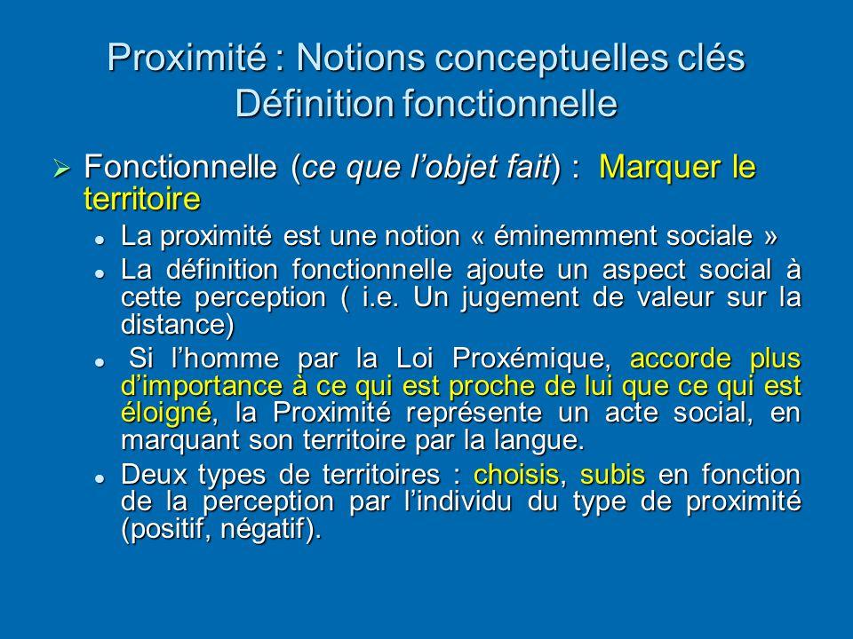Proximité : Notions conceptuelles clés Définition fonctionnelle