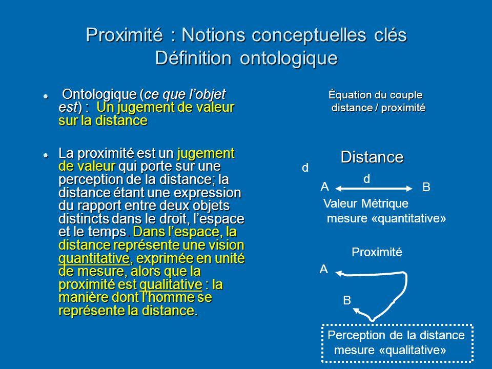 Proximité : Notions conceptuelles clés Définition ontologique
