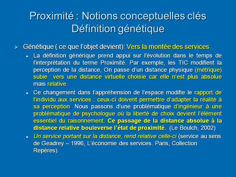Proximité : Notions conceptuelles clés Définition génétique