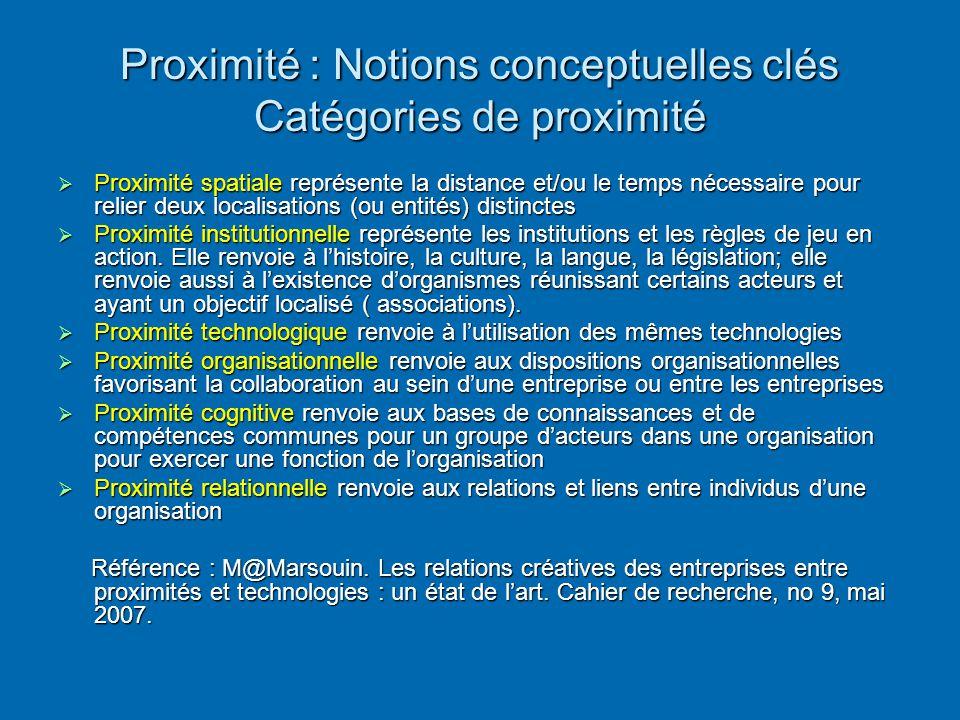 Proximité : Notions conceptuelles clés Catégories de proximité