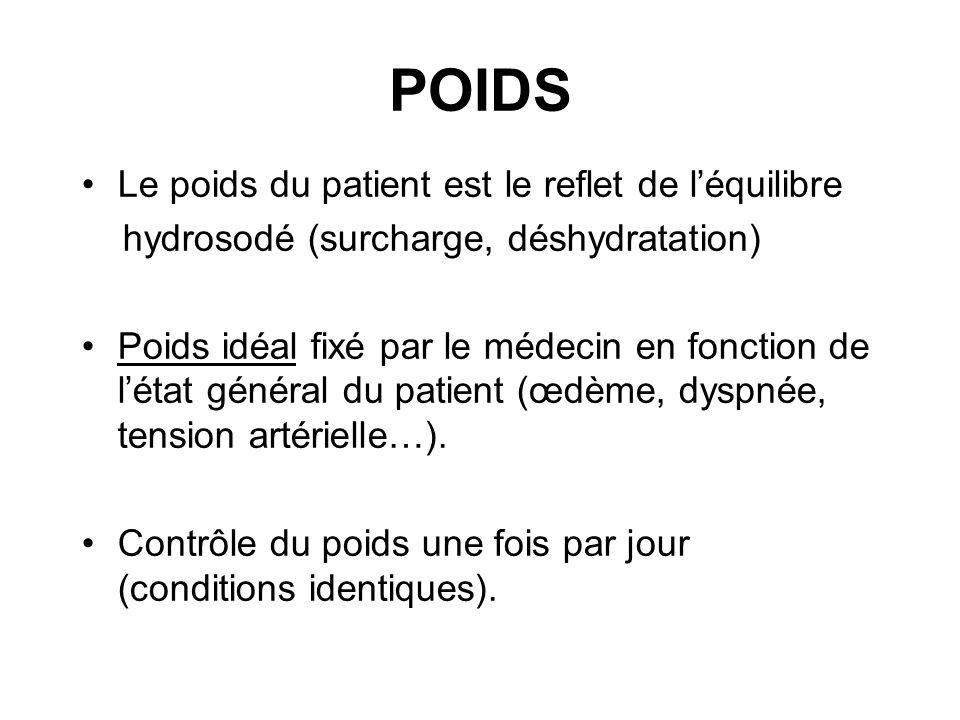 POIDS Le poids du patient est le reflet de l'équilibre