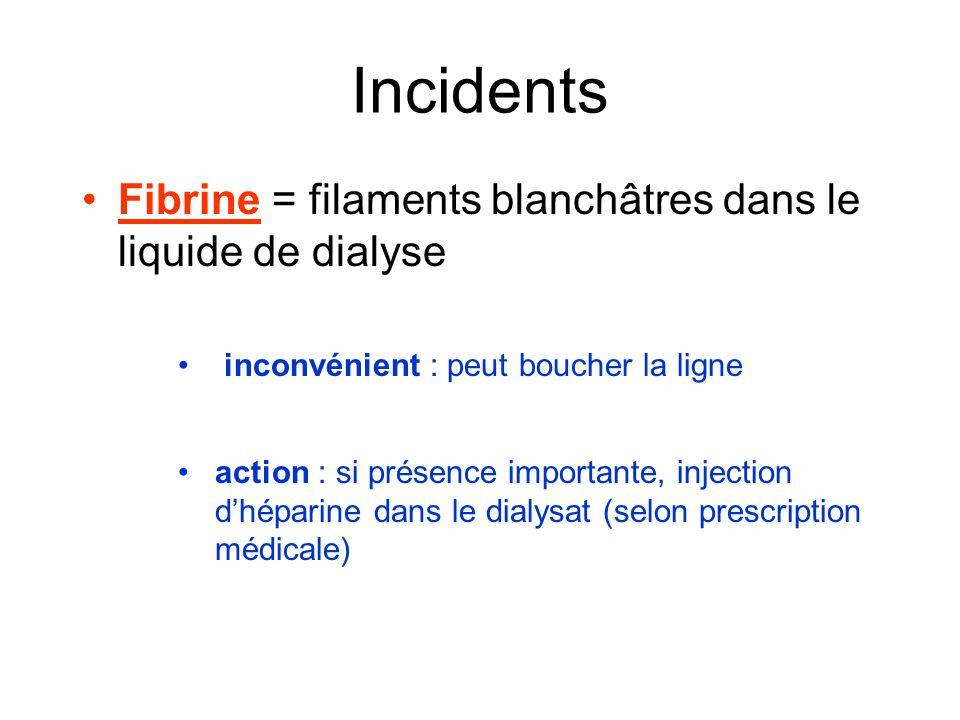 Incidents Fibrine = filaments blanchâtres dans le liquide de dialyse