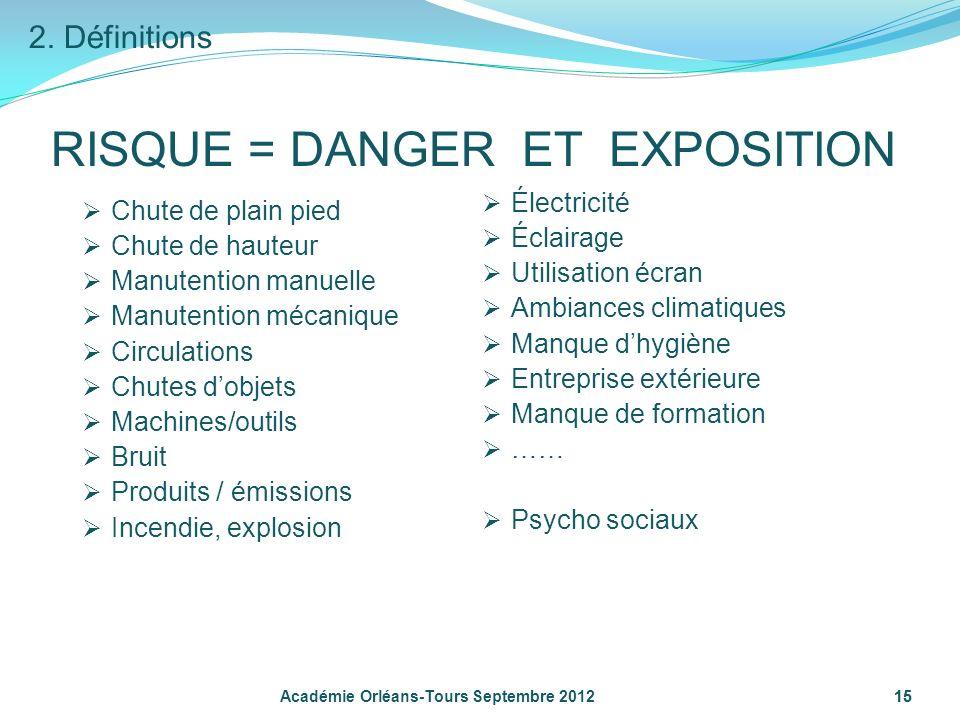 RISQUE = DANGER ET EXPOSITION