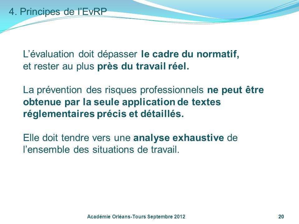 4. Principes de l'EvRP