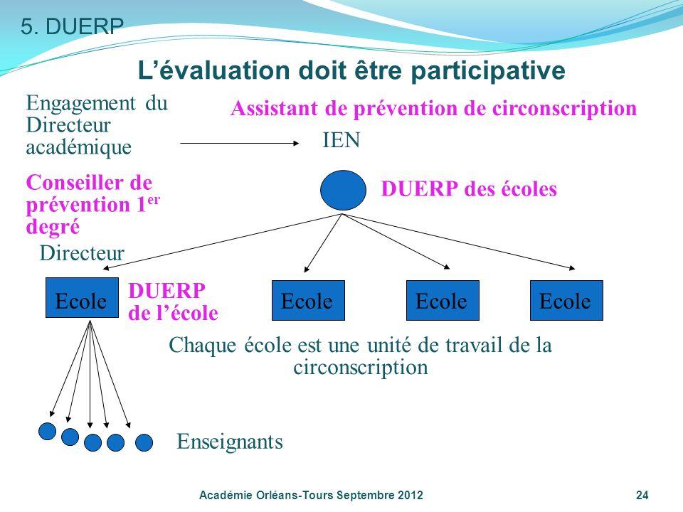 L'évaluation doit être participative