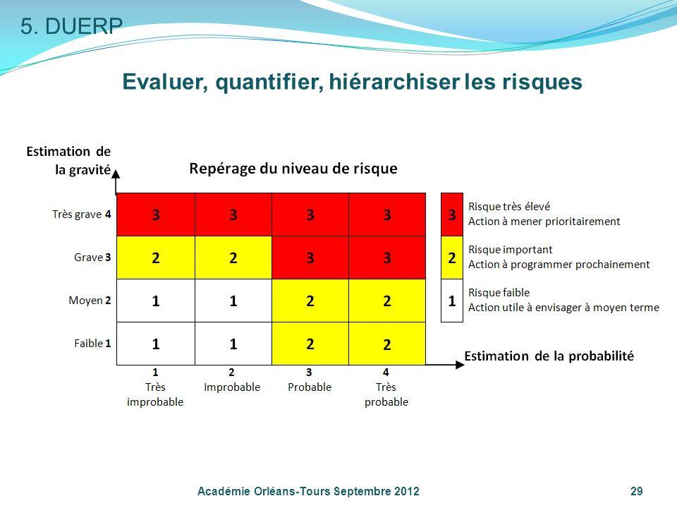 Evaluer, quantifier, hiérarchiser les risques