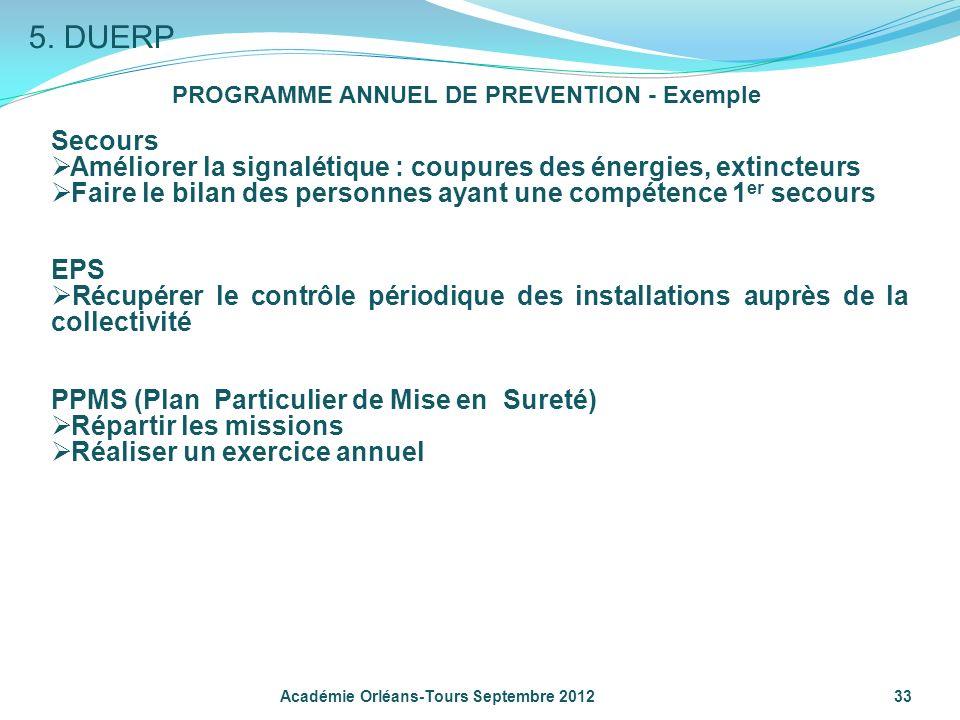 5. DUERP PROGRAMME ANNUEL DE PREVENTION - Exemple. Secours. Améliorer la signalétique : coupures des énergies, extincteurs.