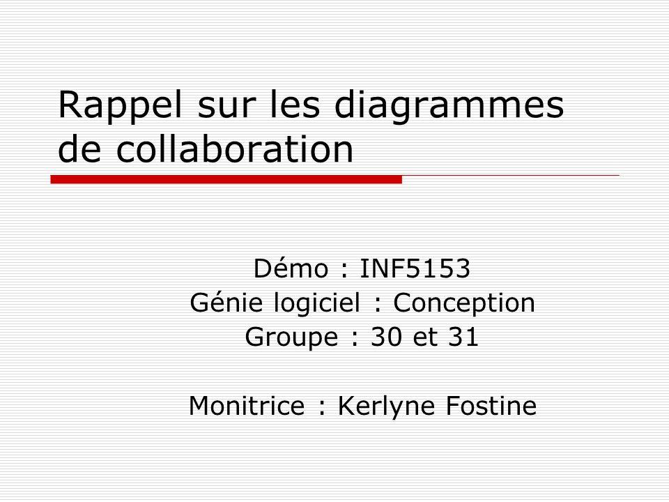 Rappel sur les diagrammes de collaboration