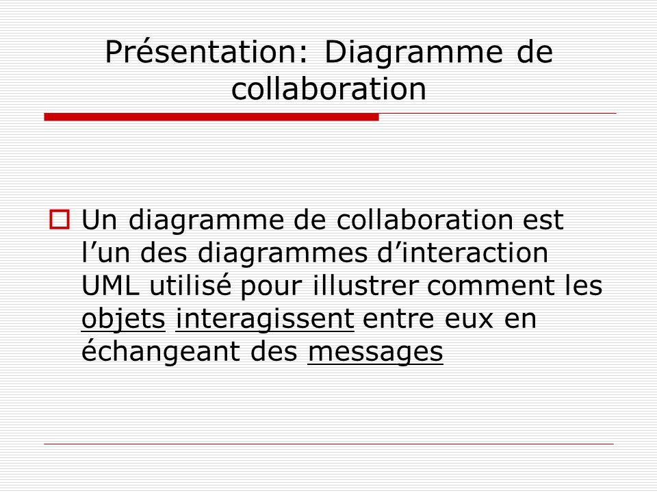 Présentation: Diagramme de collaboration