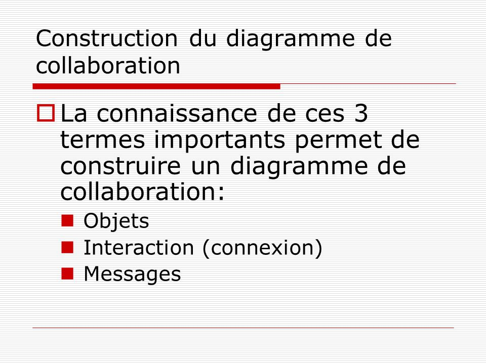 Construction du diagramme de collaboration