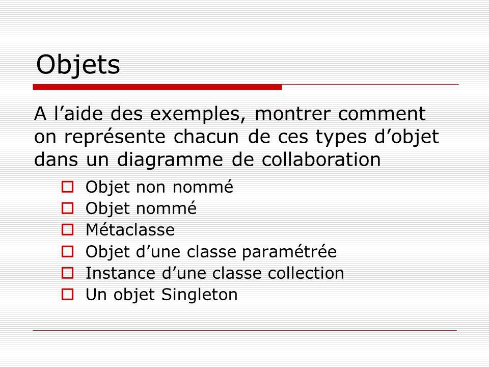 Objets A l'aide des exemples, montrer comment on représente chacun de ces types d'objet dans un diagramme de collaboration.