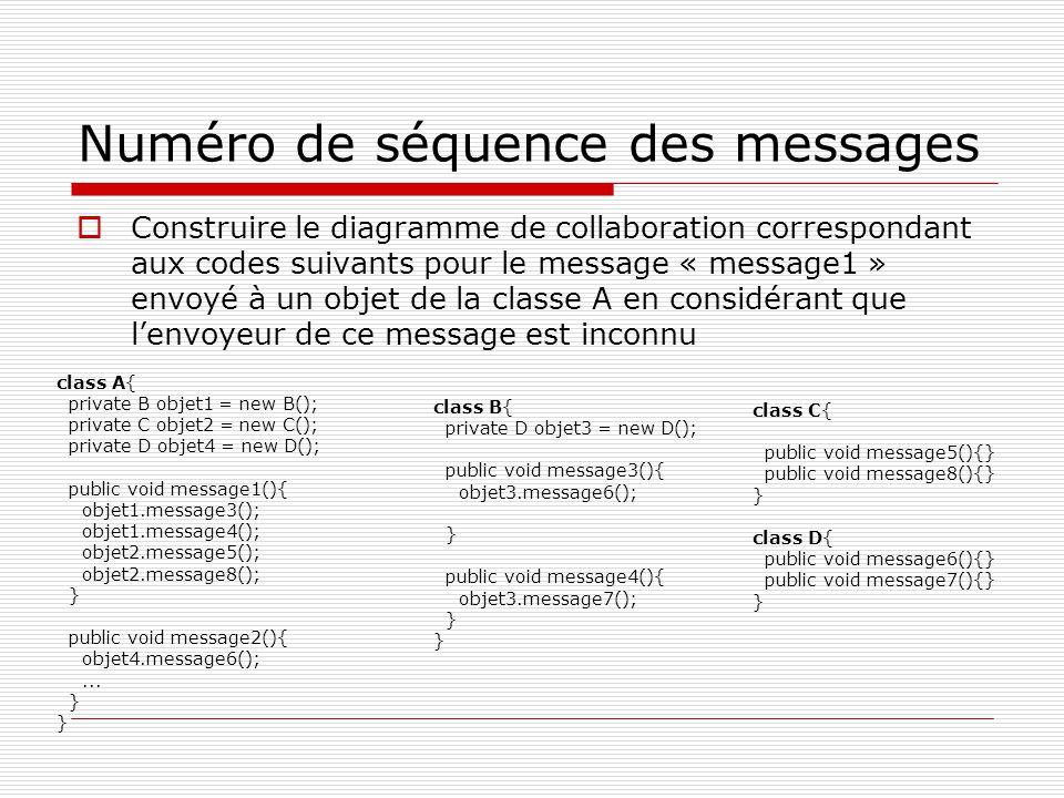 Numéro de séquence des messages