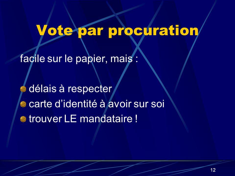 Vote par procuration facile sur le papier, mais : délais à respecter