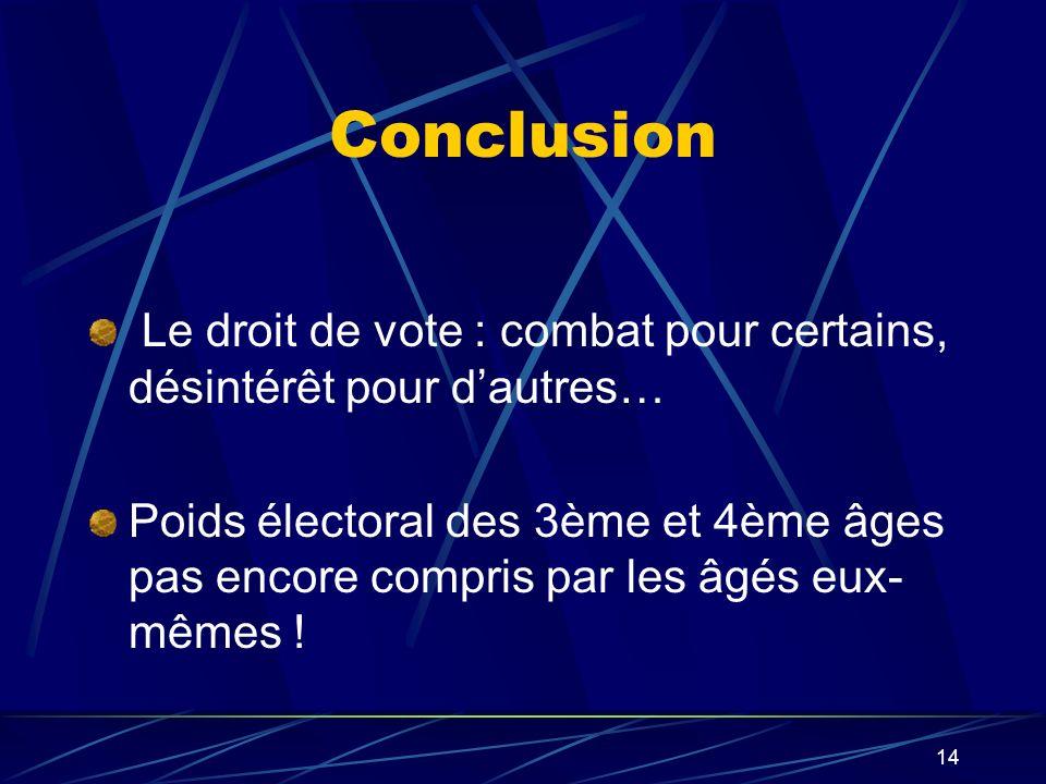 Conclusion Le droit de vote : combat pour certains, désintérêt pour d'autres…