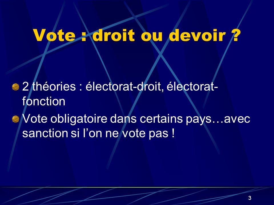 Vote : droit ou devoir . 2 théories : électorat-droit, électorat-fonction.