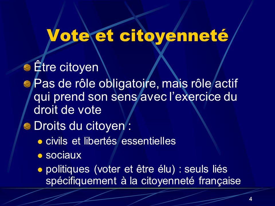 Vote et citoyenneté Être citoyen