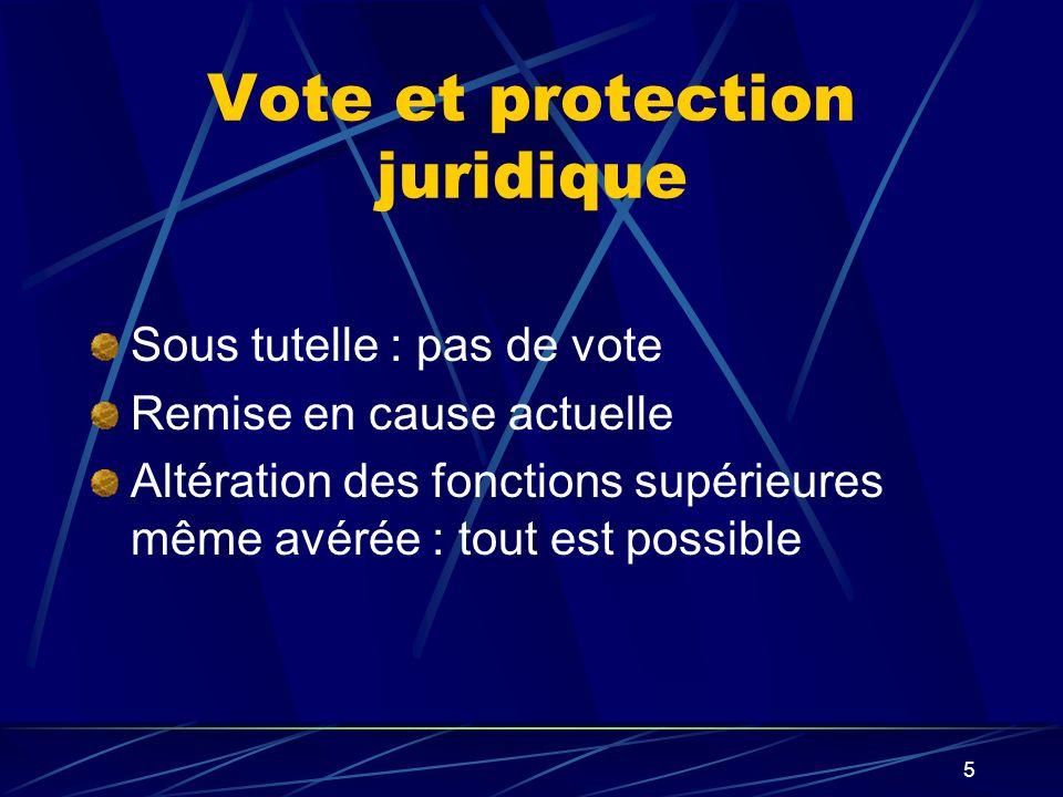 Vote et protection juridique