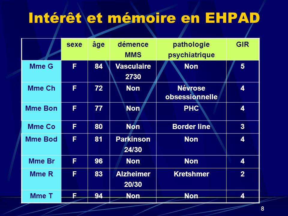 Intérêt et mémoire en EHPAD