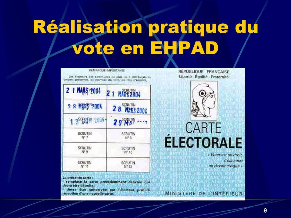 Réalisation pratique du vote en EHPAD