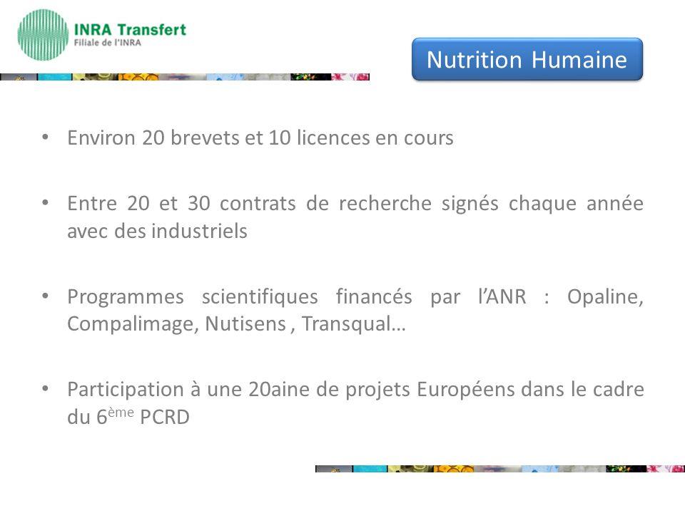 Nutrition Humaine Environ 20 brevets et 10 licences en cours