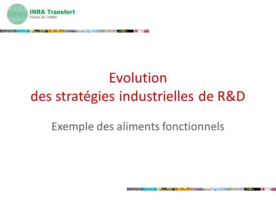 Evolution des stratégies industrielles de R&D