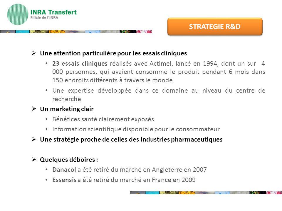 STRATEGIE R&D Une attention particulière pour les essais cliniques