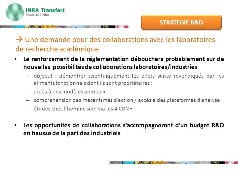 STRATEGIE R&D  Une demande pour des collaborations avec les laboratoires de recherche académique.
