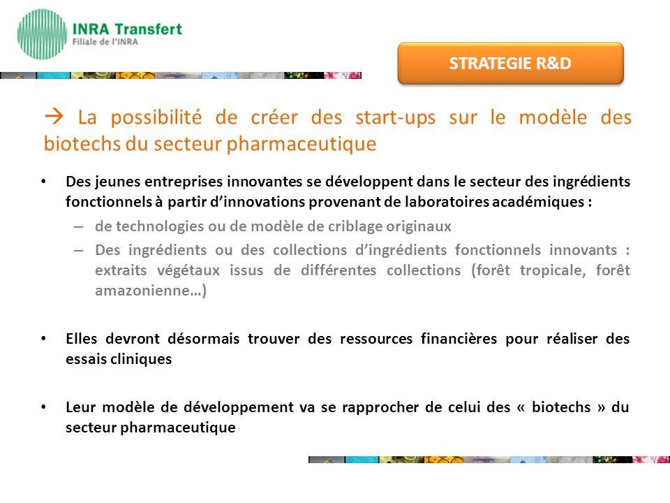 STRATEGIE R&D  La possibilité de créer des start-ups sur le modèle des biotechs du secteur pharmaceutique.