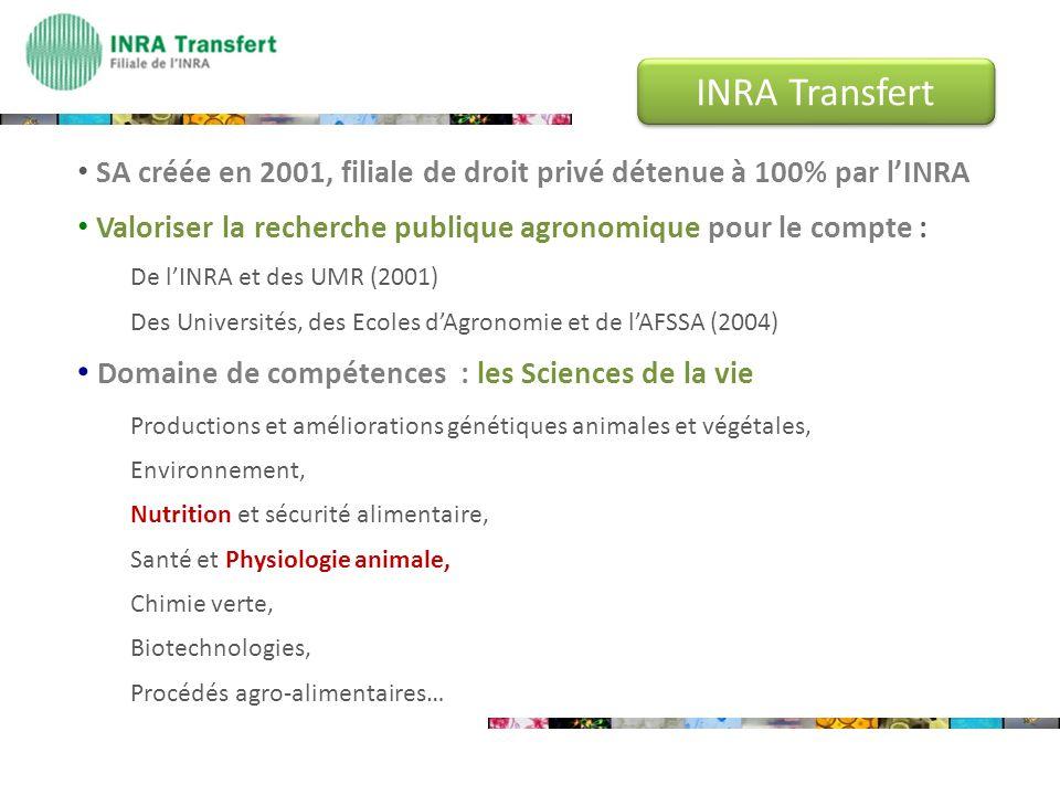 INRA Transfert Domaine de compétences : les Sciences de la vie