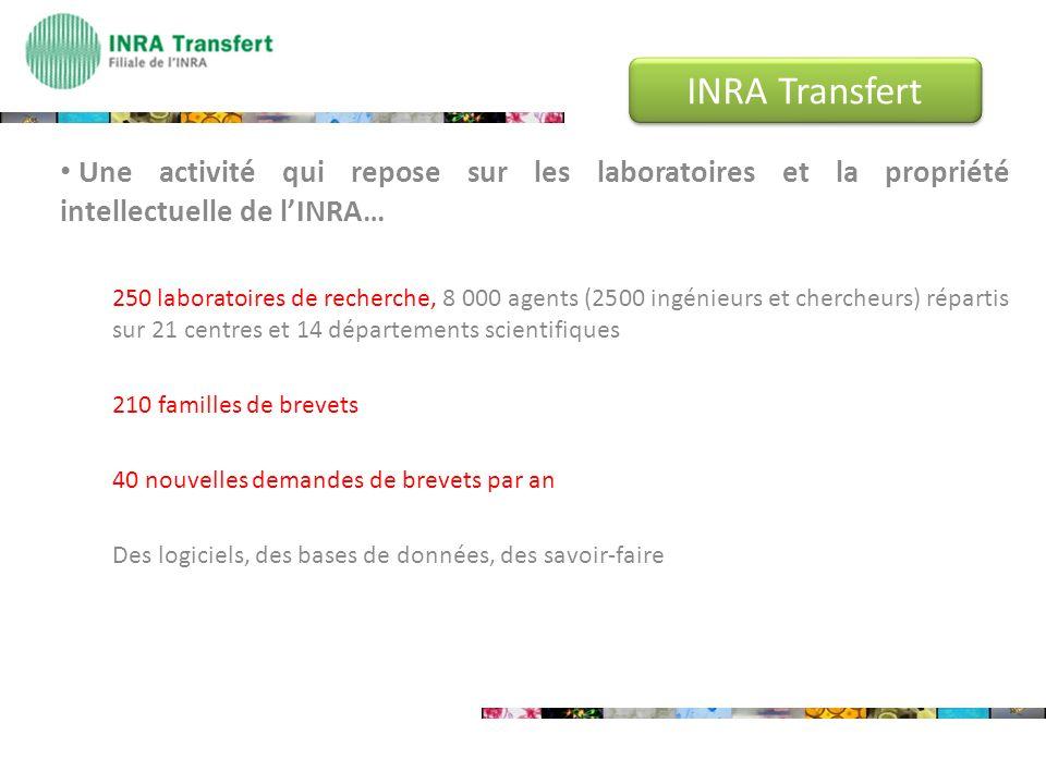 INRA Transfert Une activité qui repose sur les laboratoires et la propriété intellectuelle de l'INRA…