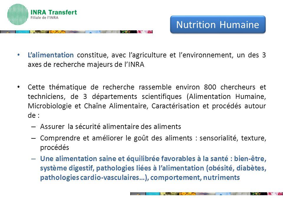 Nutrition Humaine L'alimentation constitue, avec l'agriculture et l'environnement, un des 3 axes de recherche majeurs de l'INRA.