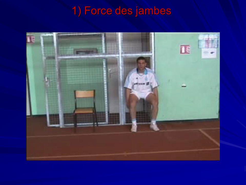 1) Force des jambes Travail isométrique (la chaise)