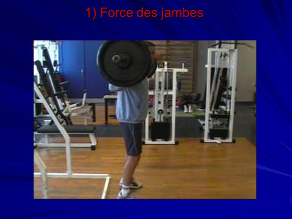 1) Force des jambes Travail du triceps sural