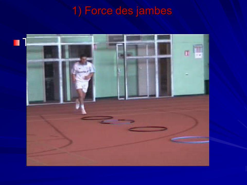 1) Force des jambes Travail de bondissements