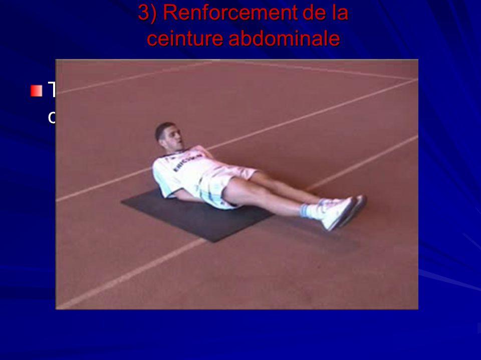 3) Renforcement de la ceinture abdominale