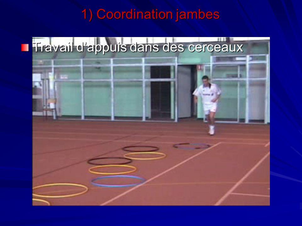 1) Coordination jambes Travail d'appuis dans des cerceaux