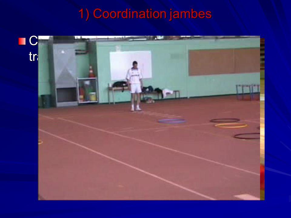 1) Coordination jambes Combinaison des différentes formes de travail