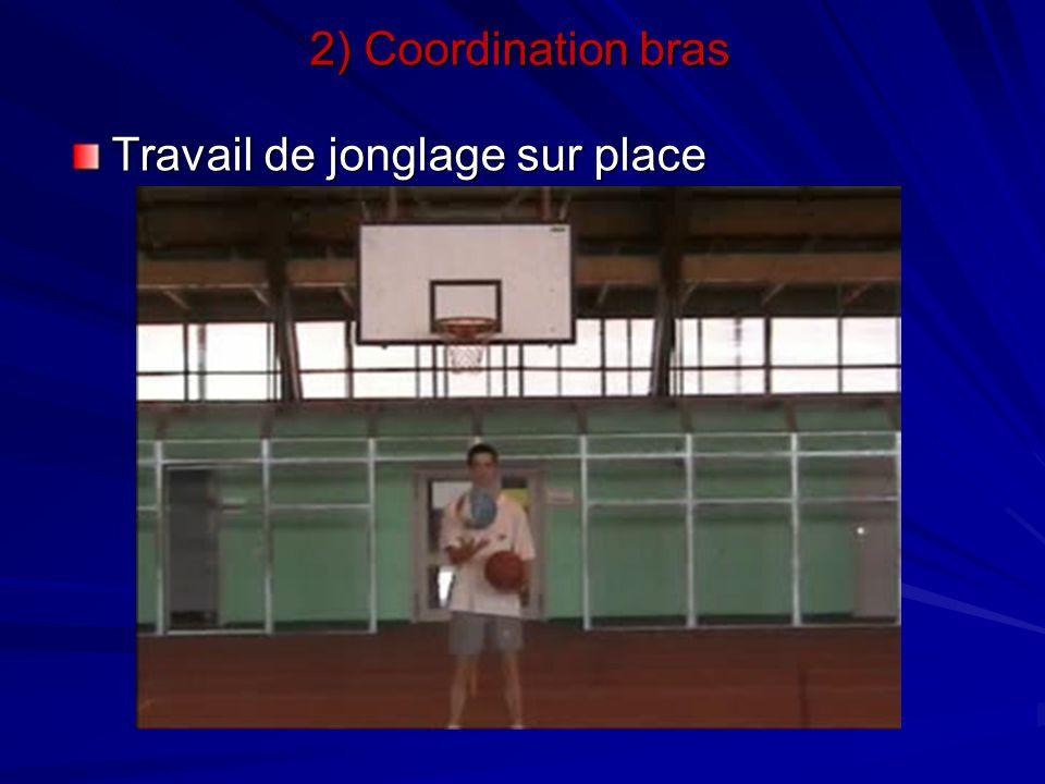 2) Coordination bras Travail de jonglage sur place