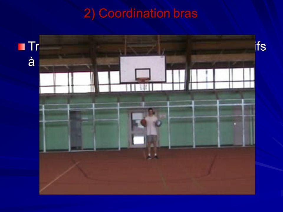 2) Coordination bras Travail de dribbles simultanés et alternatifs à 2 balles