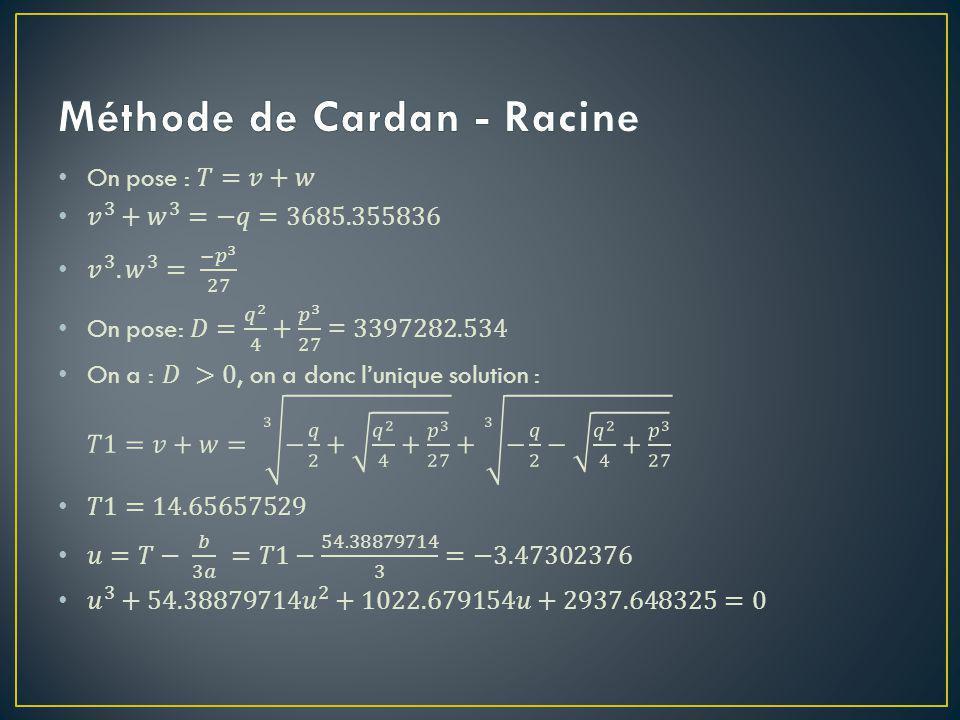 Méthode de Cardan - Racine