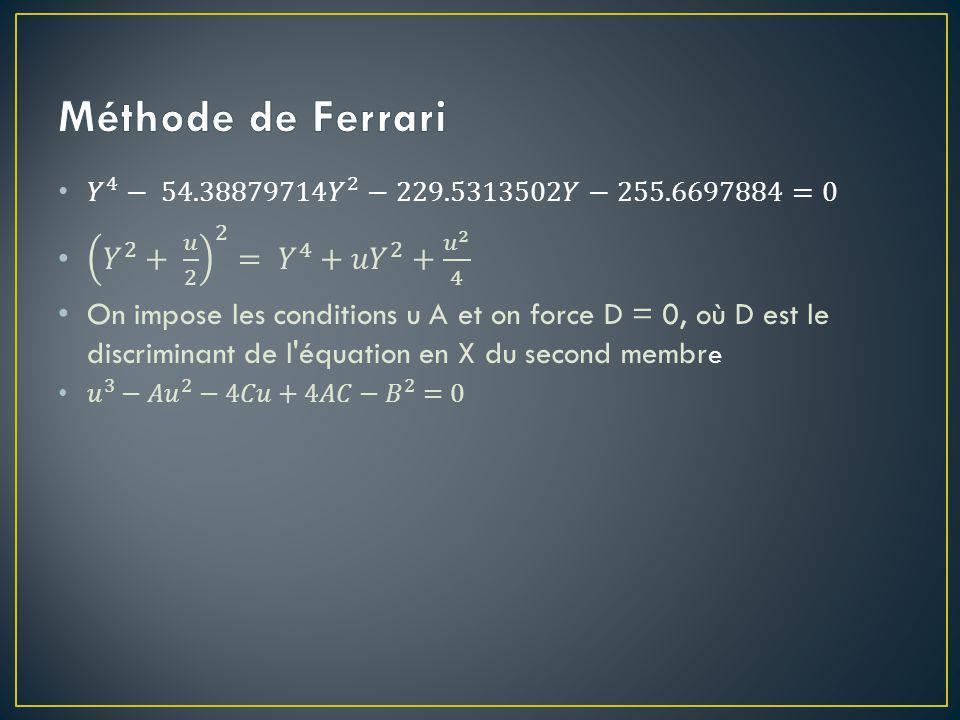 Méthode de Ferrari 𝑌 2 + 𝑢 2 2 = 𝑌 4 + 𝑢𝑌 2 + 𝑢 2 4