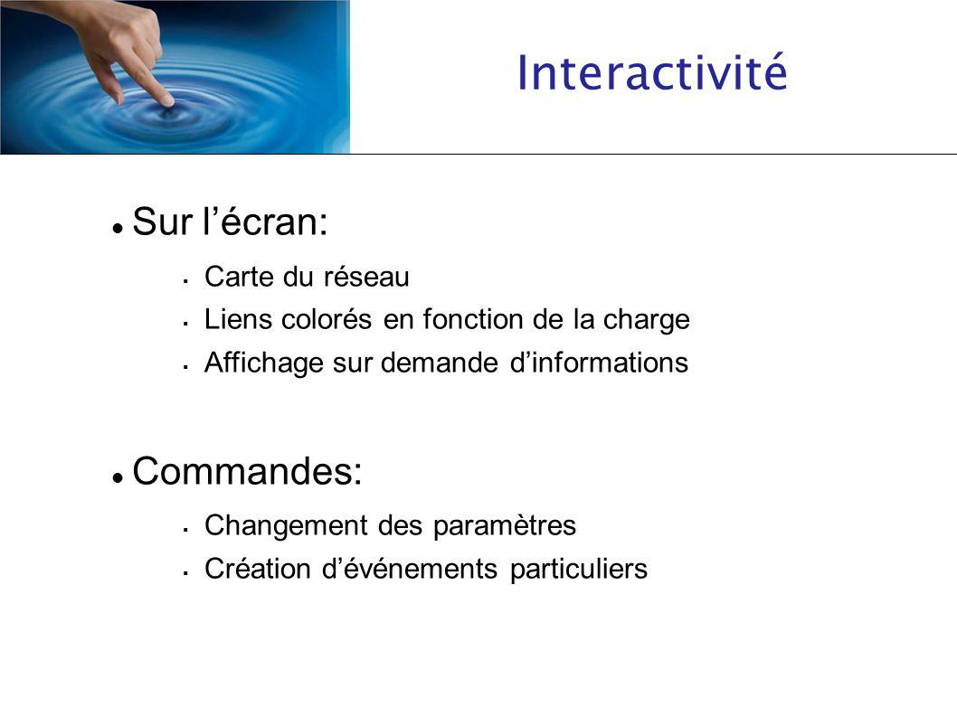 Interactivité Sur l'écran: Commandes: Carte du réseau